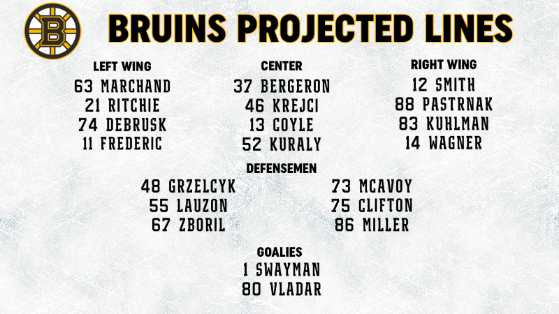 Opponent Line Combos 4-6