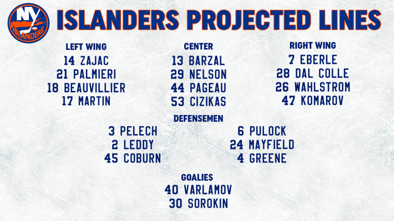 Opponent Line Combos 4-18