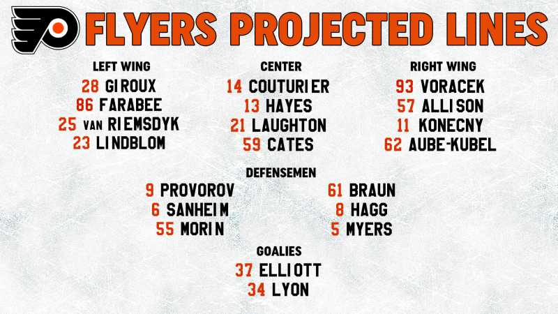 Flyers Line Combos 4-25