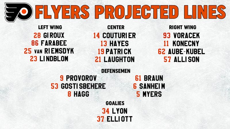 Flyers Line Combos 5-3 updated