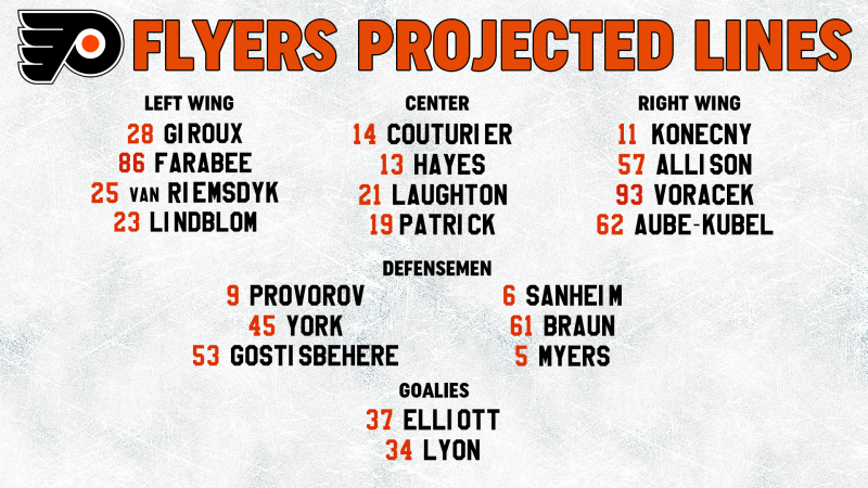 Flyers Line Combos 5-10